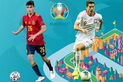 Nhận định Tây Ban Nha vs Ba Lan: Vượt khó