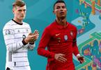 Trực tiếp Bồ Đào Nha vs Đức: Vũ điệu tấn công