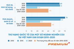 Việt Nam 'lột xác' về công bố quốc tế trong KHXH