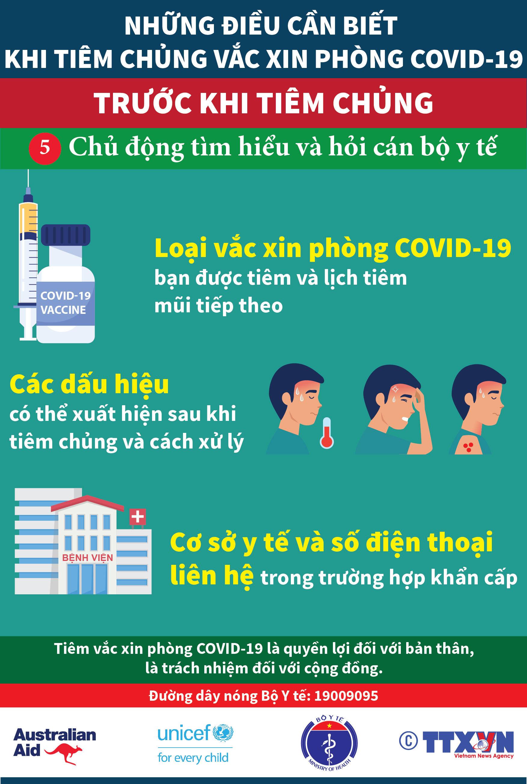 10 điều bạn cần ghi nhớ trước và sau khi tiêm vắc xin Covid-19