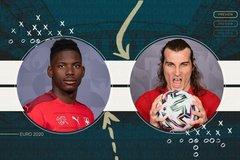 Link xem trực tiếp Thụy Sĩ vs Thổ Nhĩ Kỳ, 23h ngày 20/6