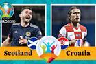 Nhận định Scotland vs Croatia: Trận chiến sống còn