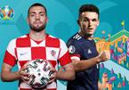 Kèo Croatia vs Scotland: Khó cho á quân thế giới