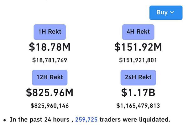 Từ vực sâu thăm thẳm, Bitcoin tăng một mạch 5.000 USD