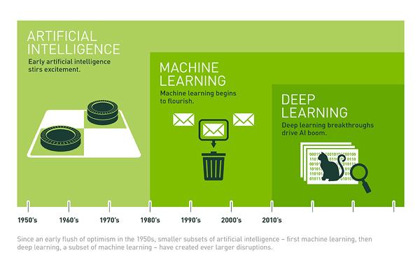 Ứng dụng Deep Learning nâng cao hiệu quả vận hành Nhà máy Thủy điện Bản Vẽ
