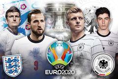 Xem trực tiếp Anh vs Đức ở kênh nào?