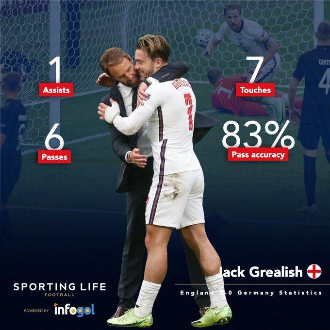 Anh 2-0 Đức: Người hùng Jack Grealish, vì sao bị Southgate bạc đãi?