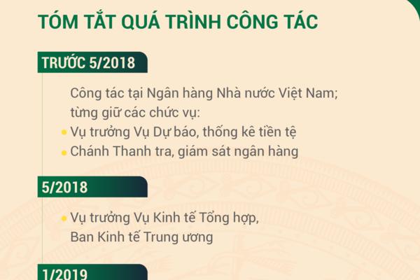 Phó Ban Kinh tế Trung ương được điều động làm Bí thư Tỉnh ủy Hưng Yên