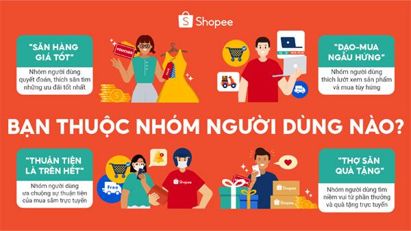 4 kiểu mua sắm phổ biến của tín đồ Shopee