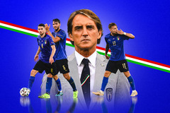 Đội tuyển Italy và bí mật trong 'ngôi nhà tình cảm' của Mancini