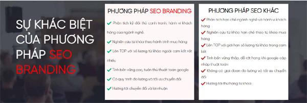 SEO Branding - phương pháp xây dựng thương hiệu độc đáo