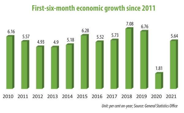 Public investment hike cited for stellar economic recovery