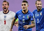 Lý do Mourinho ủng hộ Anh thắng Italy ở chung kết EURO 2020