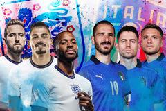 Nhận định Anh vs Italy: Nấc thang lên thiên đường