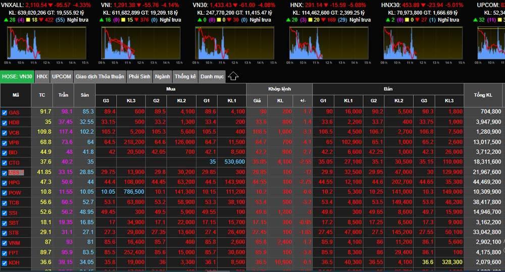 bieu-do-chi-so-vn-index-ngay-12-07-2021