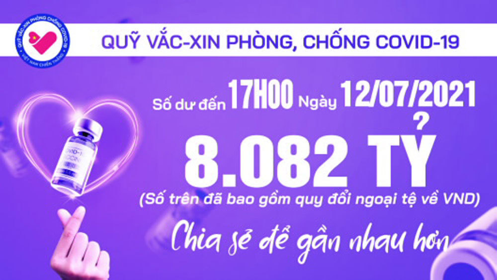 17h ngày 12/7: Quỹ vắc xin tăng thêm 1 tỷ, đạt 8.082 tỷ đồng