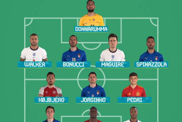 UEFA công bố đội hình tiêu biểu Euro 2020 gây tranh cãi