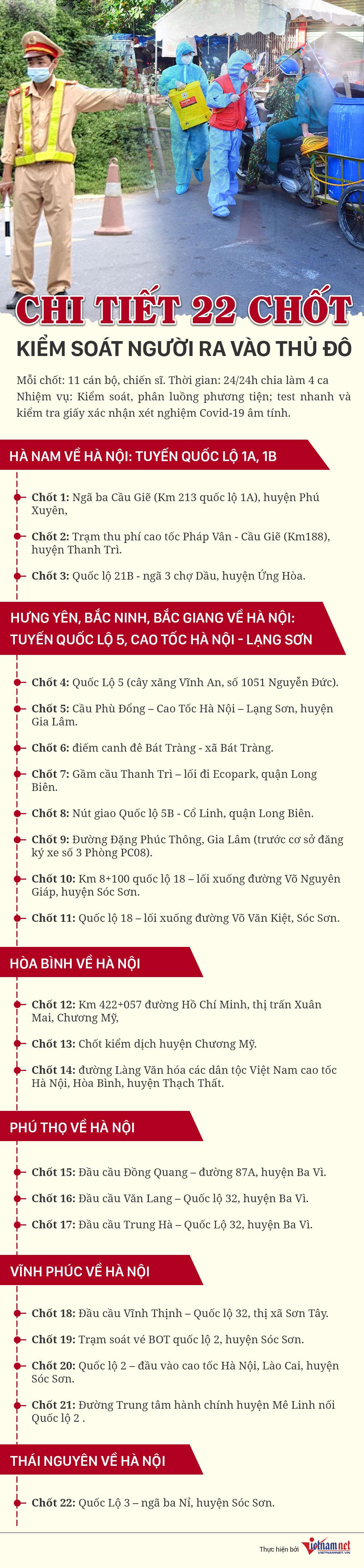Chi tiết 22 chốt kiểm soát người và phương tiện ra vào Hà Nội