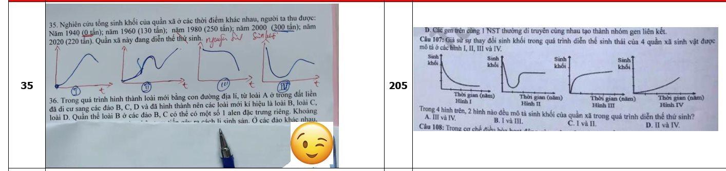 Bộ GD-ĐT xác minh vụ đề ôn tập ở Hà Tĩnh giốngđến80% đề thi tốt nghiệp
