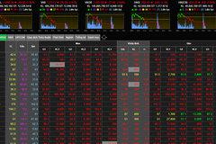VN-Index tiếp tục lao dốc, thị trường bốc hơi hàng tỷ USD