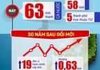 Bộ Nội vụ đề nghị sáp nhập điểm một số tỉnh giai đoạn 2022 - 2026