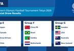 Lịch thi đấu bóng đá nữ Olympic 2020