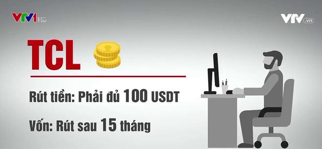 Đầu tư tiền ảo TCL: Được một mớ, nhưng là... mớ nợ