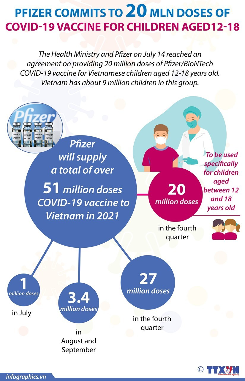 VIETNAM NEWS HEADLINES JULY 16