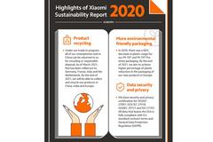 Xiaomi công bố bản Báo cáo Bền vững, tiếp tục cam kết góp phần cải thiện thế giới
