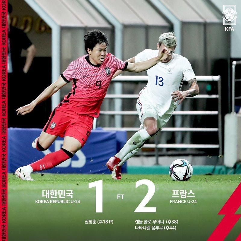Thủ môn 'đẻ trứng gà', U23 Hàn Quốc thua Pháp trước Olympic Tokyo