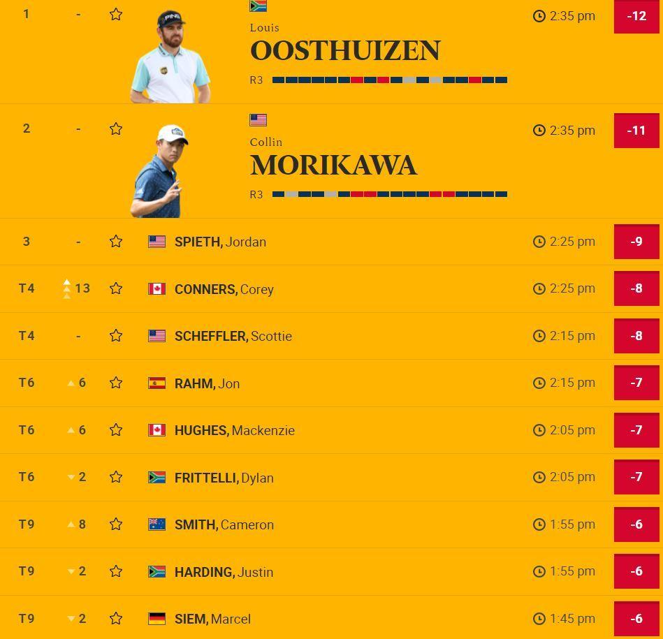 Morikawa bám sát Oosthuizen ở vòng 3 The Open