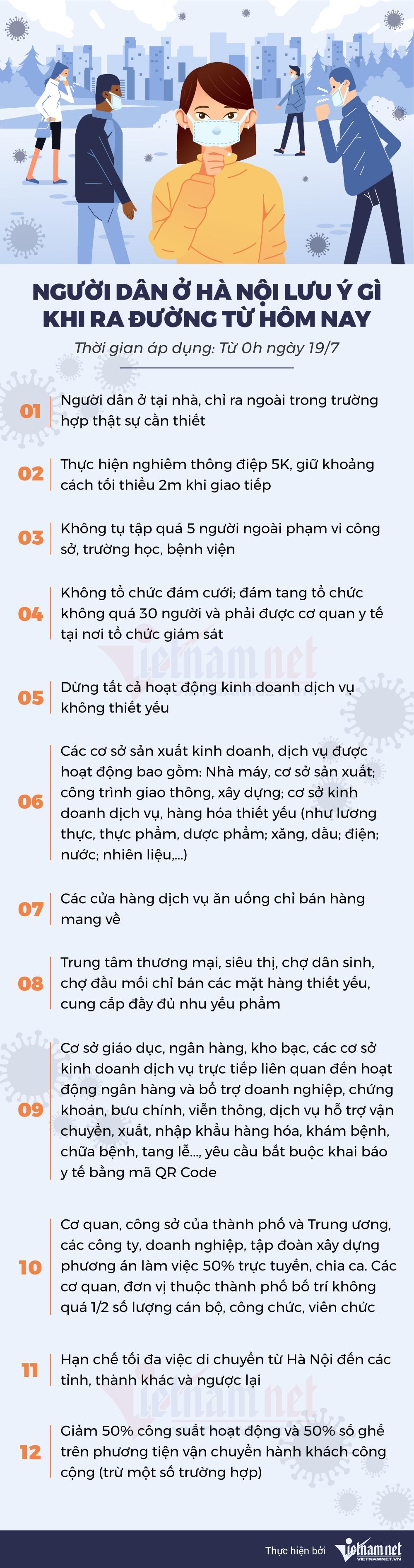 Người dân ở Hà Nội lưu ý gì khi ra đường từ hôm nay