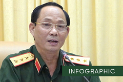 Thượng tướng quân đội làm Phó Chủ tịch Quốc hội