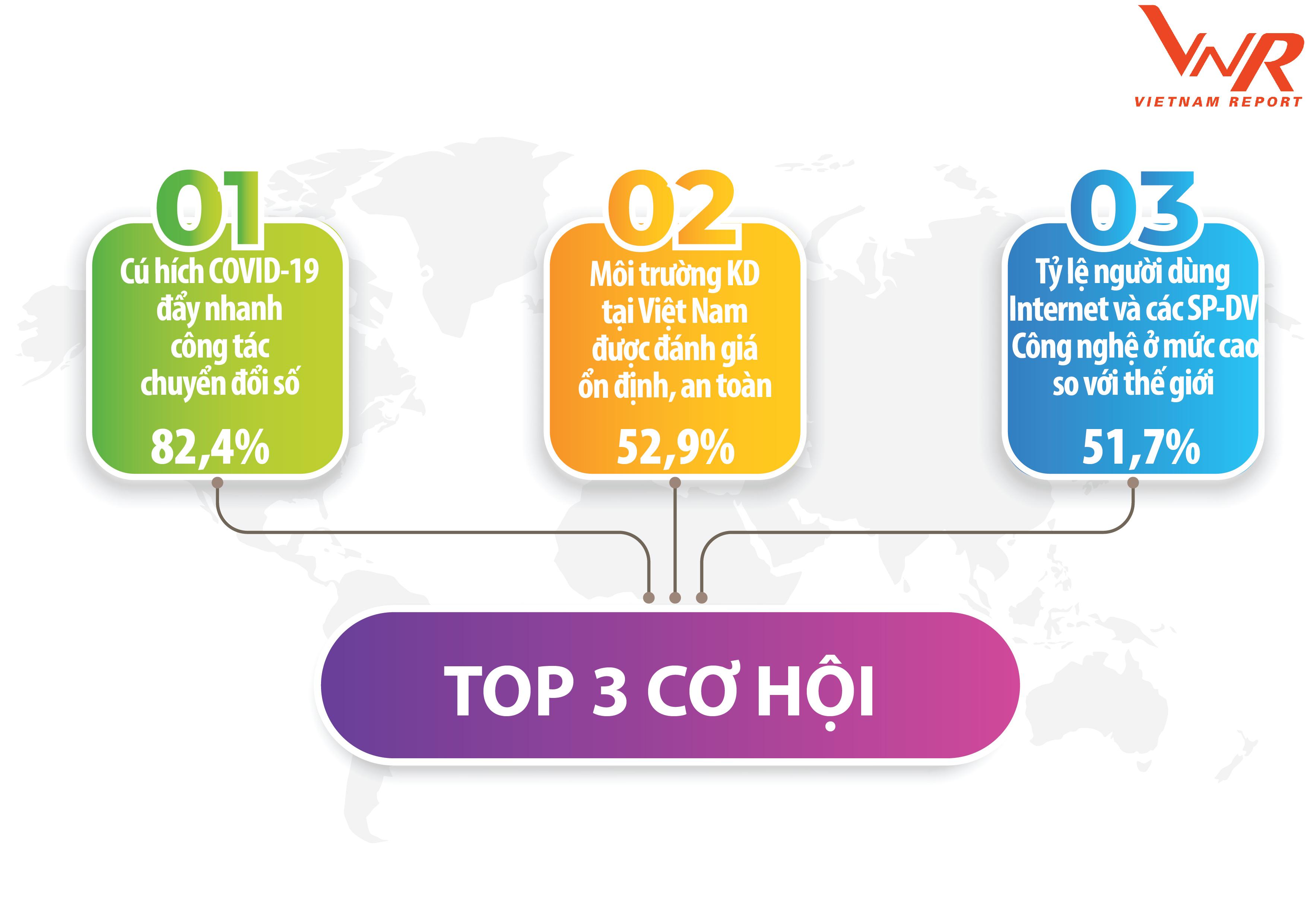 Top 10 Công ty Công nghệ uy tín năm 2021