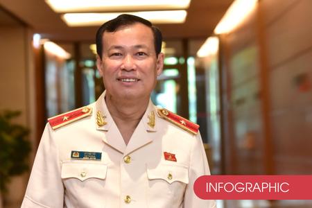 Thiếu tướng Công an làm Chủ nhiệm Ủy ban Quốc phòng và An ninh