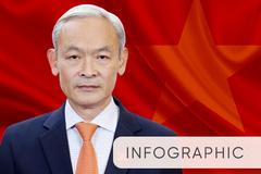 Bí thư Đồng Nai làm Chủ nhiệm Ủy ban Tài chính Ngân sách của Quốc hội