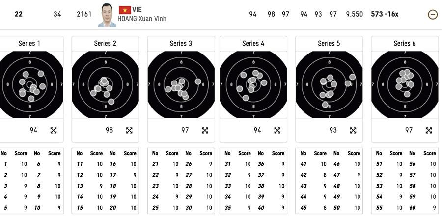 Hoàng Xuân Vinh trở thành cựu vô địch Olympic