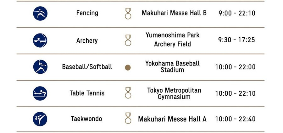 Lịch thi đấu Olympic Tokyo 2020 ngày 26/7: Đường đua xanh dậy sóng