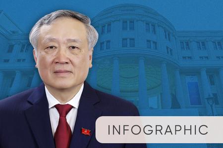 Ông Nguyễn Hòa Bình tái đắc cử Chánh án TAND tối cao