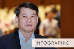 Ông Lê Minh Trí tiếp tục làm Viện trưởng VKSND tối cao