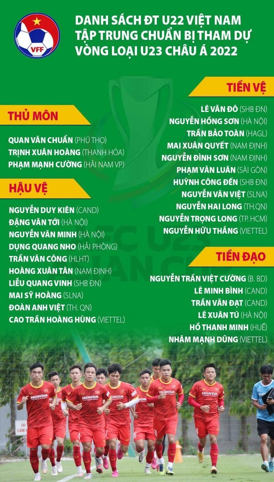 Danh sách U22 Việt Nam: Thầy Park gọi lại Hữu Thắng