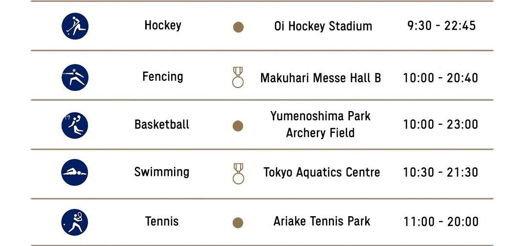 Lịch thi đấu Olympic Tokyo 2020 ngày 28/7: Tâm điểm đường đua xanh
