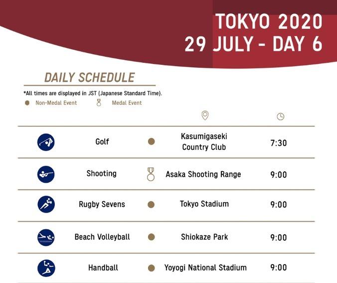 Lịch thi đấu Olympic Tokyo 2020 hôm nay 29/7: Dậy sóng đường đua xanh