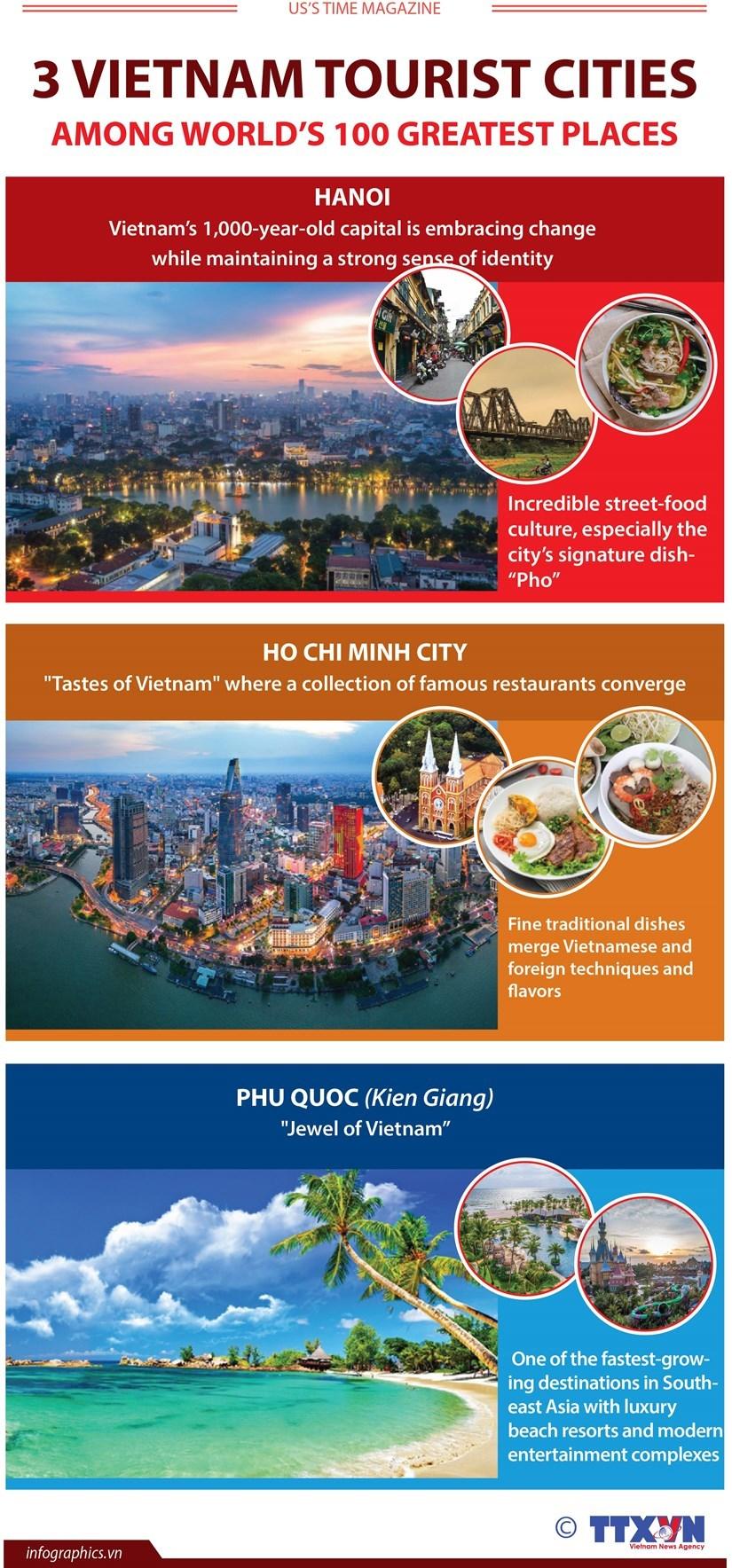 Vietnam latest news