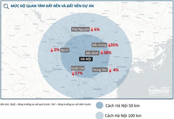 Đâu là 'tọa độ đầu tư' mới của giới đầu tư BĐS miền Bắc?