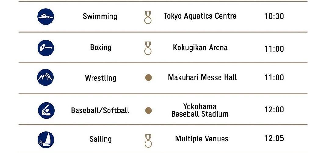 Lịch thi đấu Olympic Tokyo 2020 hôm nay 1/8: Dậy sóng đường đua xanh