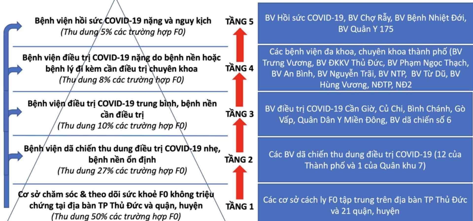 Giải bài toán tử vong do Covid-19