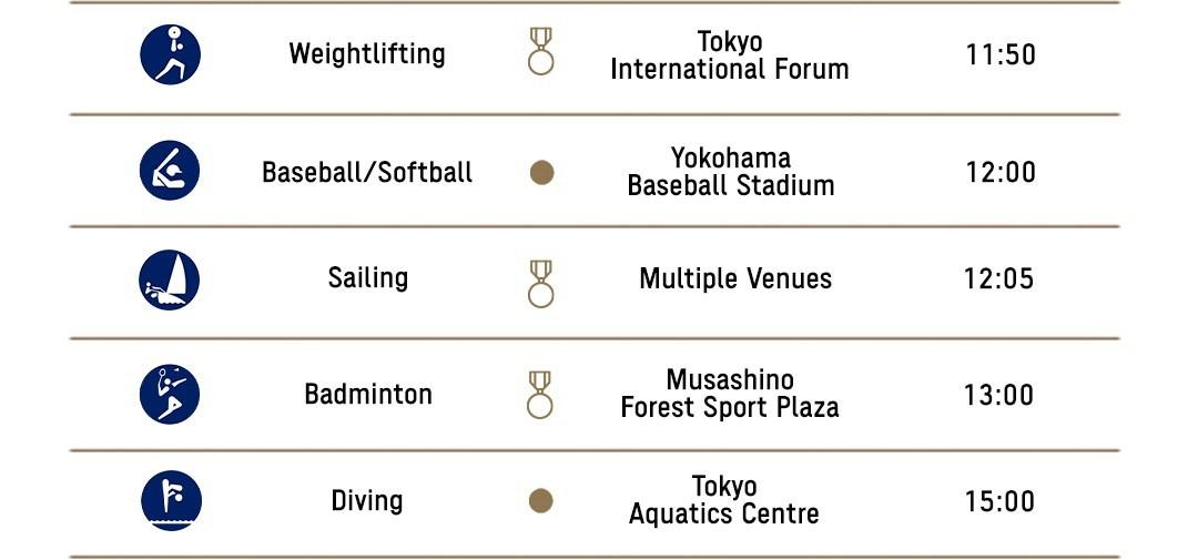 Lịch thi đấu Olympic Tokyo hôm nay 2/8: Tâm điểm điền kinh, bóng đá nữ