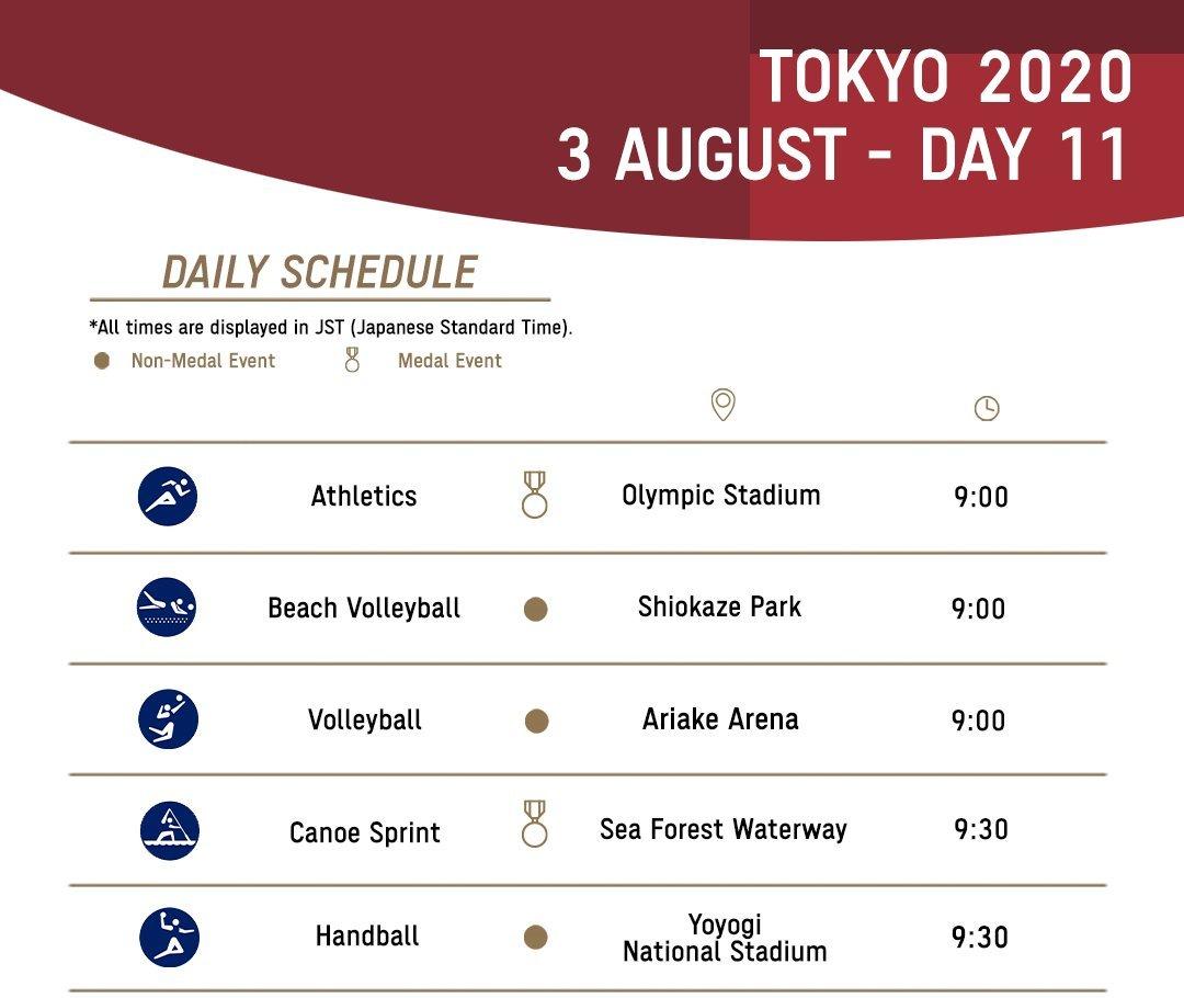 Lịch thi đấu Olympic hôm nay 3/8: Nóng điền kinh, bán kết bóng đá nam