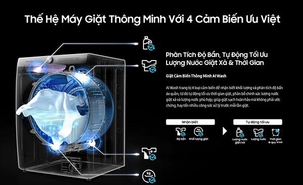 Những công nghệ nổi bật trên dòng máy Samsung Smart Wash mới